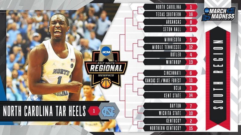 March Madness is upon us! Let's take a look at digital matchups of the South Region below. Lead Image Credit: @MarchMadness
